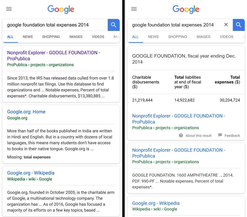 گوگل دیتاست
